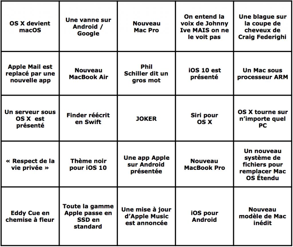 Grille du bingo WWDC 2016