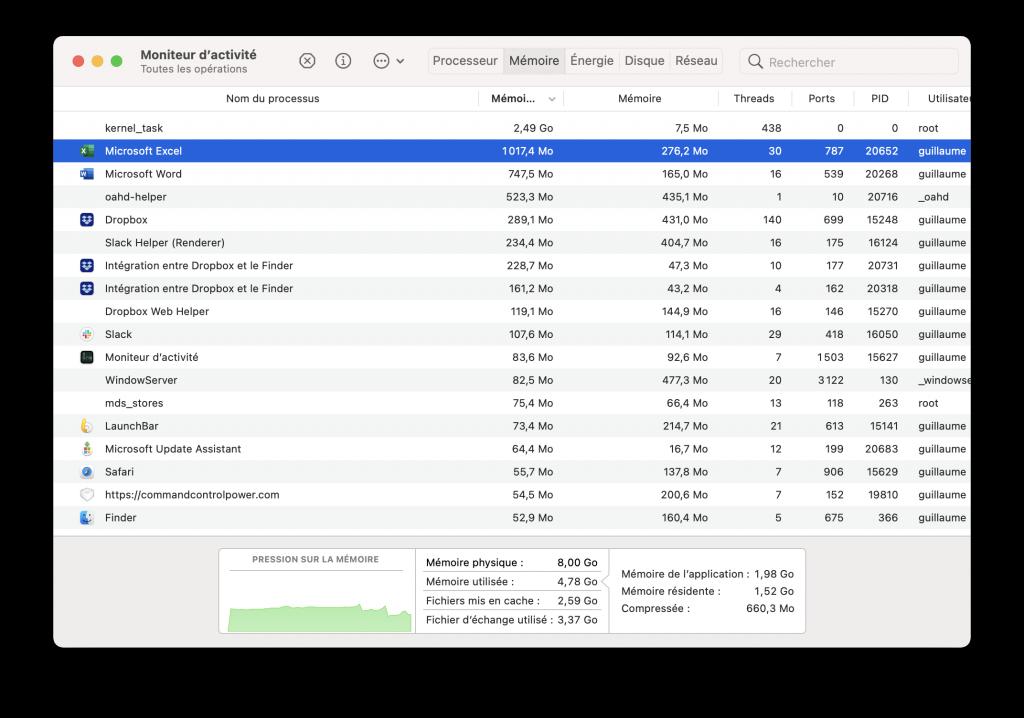 Capture d'écran du logiciel Moniteur d'activité sur macOS avec Excel sur processeur M1 via Rosetta.